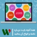 http://www.wp4u.ir/what-is-domain-and-how-to-choose-one/